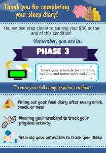 end-of-sleep-diary-phase-3