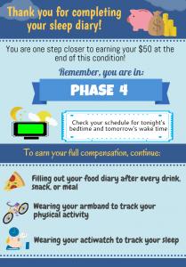end-of-sleep-diary-phase-4